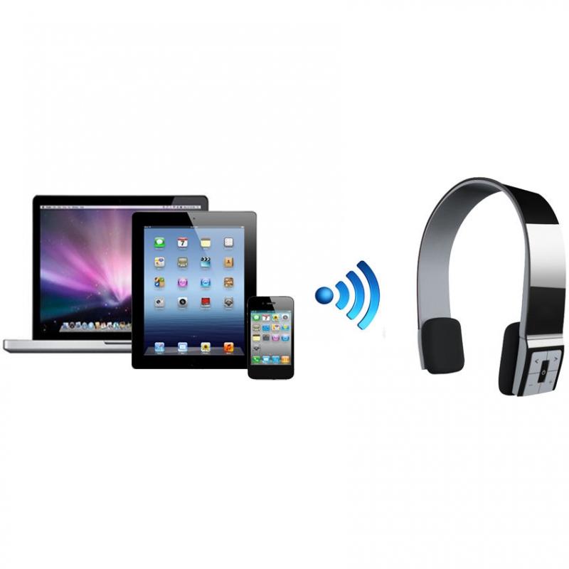 BLUETOOTH SLIM STEREO HEADSET HEADPHONES MIC FOR IPHONE SAMSUNG PC